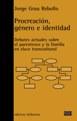 PROCREACION, GENERO E IDENTIDAD